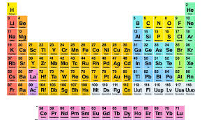 Four new 'super-heavy' elements to be added to the periodic table ...