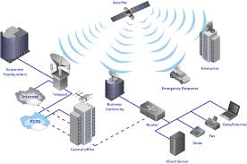network glossary definition hybrid satellite and common carrier network diagram
