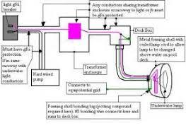 watch more like wiring an inground swimming pool inground pool light wiring diagram inground image about wiring