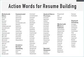 Strong Verbs For Resume Inspiration 958 Good Resume Verbs Resume Layout Throughout Good Resume Words Good