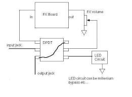 common questions beginners ask and their answers connection on the board the ground wire goes to any ground on the board or the ground on the jack the rest of the dpdt is hooked up like the diagram