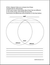 compare dr seuss books venn diagram i com abcteach compare dr seuss books venn diagram i com large image
