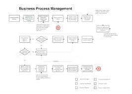 Business Flow Chart Template Word Process Map Template Word Process Flowchart Template Word