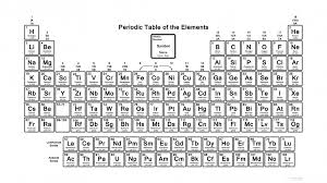 34 Periodic table black and white newest – gopages.info