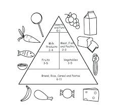 Healthy Food Coloring Pages Fresh Pyramid Coloring Page Free