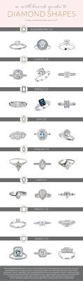 Diamond Ring Chart Engagement Rings Guide Diamond Shapes Southbound Bride