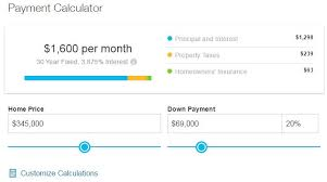 Figure Out Mortgage Payment How To Figure Out What Your Monthly Payment Will Be On A House