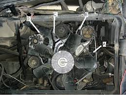 chevy p30 454 7 4l fan belts and hoses a insert 1 2 breaker bar or 1 2 rachet in square slot to apply pressure to tighten ps belt the adjustment bolt is hidden behind the ps pulley and fan