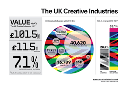 Uk Chart Facts Infographics