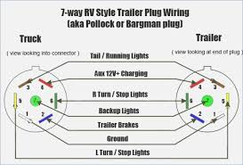 curt 7 way wiring diagram wiring diagrams best curt trailer wiring for gm simple wiring diagram brake controller wiring diagram curt 7 way trailer