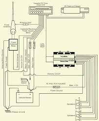 diagram channel car amp wiring diagram new 2 channel car amp wiring diagram medium size