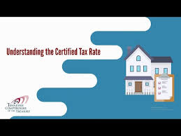 Tennessee Tax Chart Understanding Tennessees Certified Tax Rate Youtube