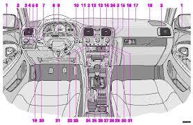 2001 volvo s40 & v 40 in 2001 volvo s40 fuse box fuse box and Volvo S40 Fuse Box 2001 volvo s40 & v 40 in 2001 volvo s40 fuse box volvo s40 fuse box diagram