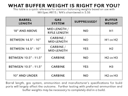 Spring Buffer Size Chart Super 42 Braided Wire Buffer Spring And Buffer Combo H1