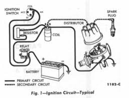 distributor coil wiring diagram distributor image wiring ignition coil diagram wiring auto wiring diagram schematic on distributor coil wiring diagram
