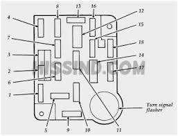 2003 ford mustang engine diagram cute 05 mustang v6 engine wiring 2003 ford mustang engine diagram fresh 1986 mustang vacuum diagram mustang engine diagram wiring of 2003