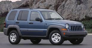 2006 Jeep Liberty Tire Size Chart 2006 Jeep Liberty Review