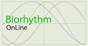 Biorhythm Compatibility Birthday Compatibility Based On