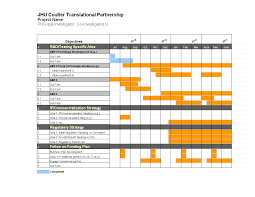 Project Schedule Gantt Chart Excel Templates At