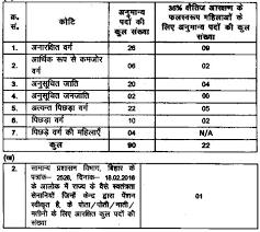 90 motor vehicle inspector mvi