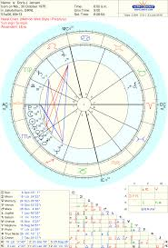 Mary English Astrologer Blog Podbay