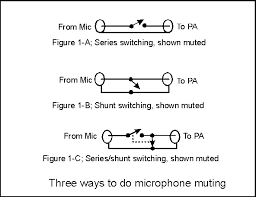 mike mute figure 1 shows several ways to mute a microphone note that in this and all the rest of the schematics two wires do not connect where they cross unless