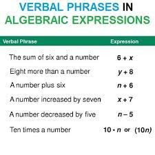 verbal phrases in algebraic expressions