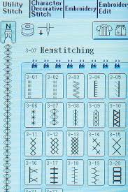 How To Hemstitch On A Sewing Machine