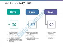 30 60 90 Day Plan Ppt Styles Example Topics | Powerpoint ...