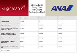 Ana Redeem Chart Use Miles For First Class Flights 3 Of The Best Ways