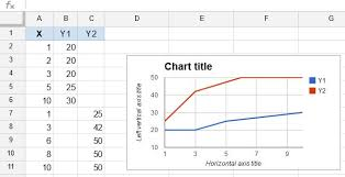 Create A Google Sheets Chart With Multiple Data Ranges With