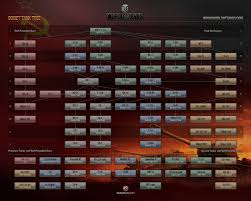 T 60 Light Tank Light Tanks World Of Tanks Official Forum