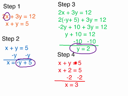 resource information n a arrow left 1 1 i can solve systems of equations by substitution