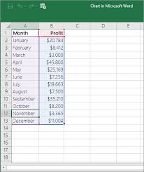 How To Make A Bar Chart On Microsoft Excel Present Your Data In A Column Chart Office Support