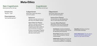how desire utilitarianism compares to other ethical theories