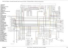 2012 triumph bonneville wiring diagram 2012 image 2012 triumph bonneville grand touring triumph forum triumph rat on 2012 triumph bonneville wiring diagram