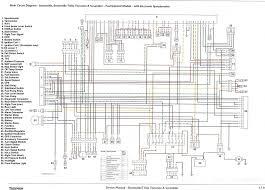 triumph bonneville wiring diagram image 2012 triumph bonneville grand touring triumph forum triumph rat on 2012 triumph bonneville wiring diagram