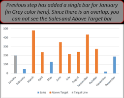 Excel Chart Goal Line Create Dynamic Target Line In Excel Bar Chart