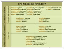 Урок русского языка в м классе по теме Правописание производных  Конструирование предложений с производными предлогами на заданную тему