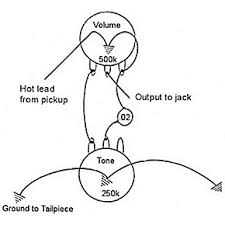 gibson sg junior wiring diagram gibson image ep 4143 000 wiring kit for gibson les paul sg jr wwbw on gibson sg junior