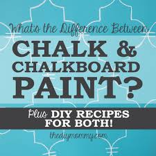 What's the difference between chalk and chalkboard paint? Here's an  explanation plus DIY recipes to