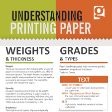 Understanding Printing Papergoodway Group Of Massachusetts