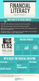 are you ready to sp financial literacy gen y planning financial literacy and why we need it