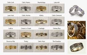 Celtic Knot Symbols And Meanings Chart 16 Explanatory Celtic Knot Symbols And Meanings