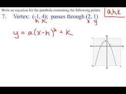 a parabola in vertex form