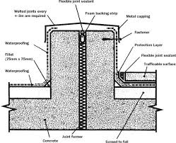 expansion joint concrete wall. notes: expansion joint concrete wall