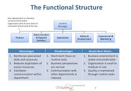 Benefits Of Organizational Chart Essays On The Advantages And Disadvantages Of Chain Of