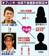 アンタッチャブル 柴田 離婚