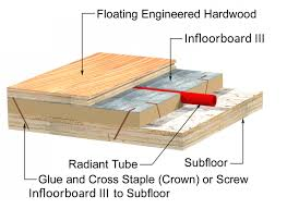 extraordinary best engineered wood flooring for radiant heat your residence decor radiant heat and engineered