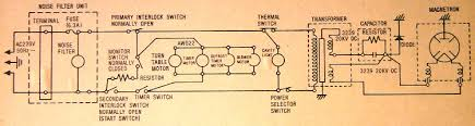 wiring diagram for kenmore elite refrigerator the wiring diagram kenmore microwave wiring diagram nilza wiring diagram